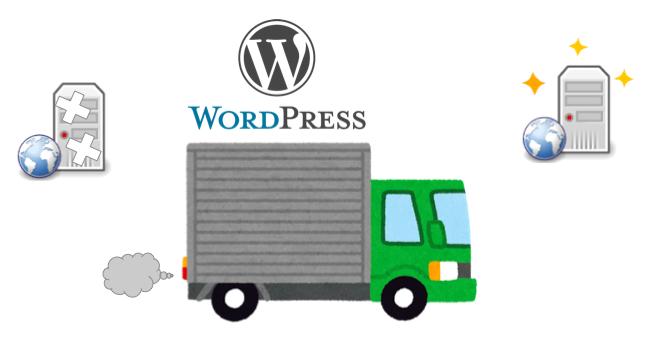 藤心流WordPress移行プログラムとは?